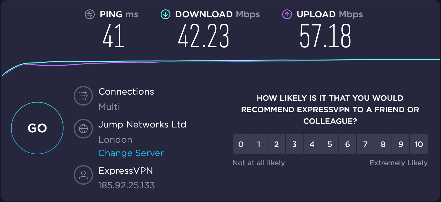 ExpressVPN UK Speed