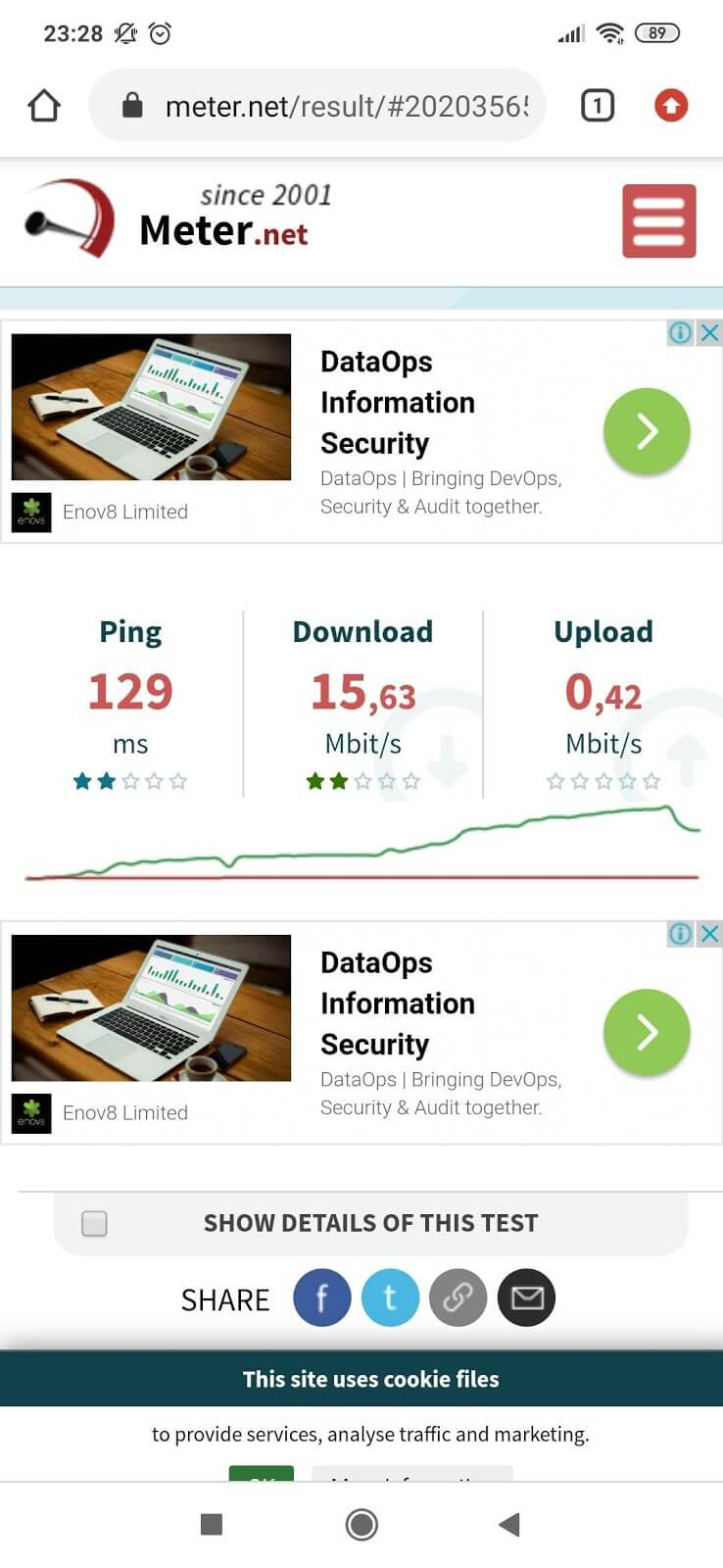 TouchVPN Speed