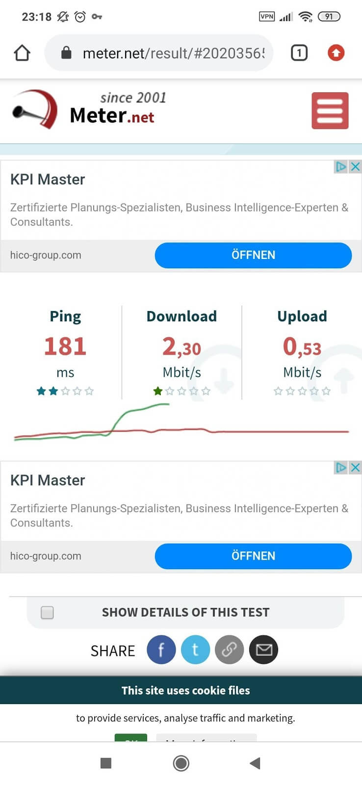 TouchVPN Germany Speed